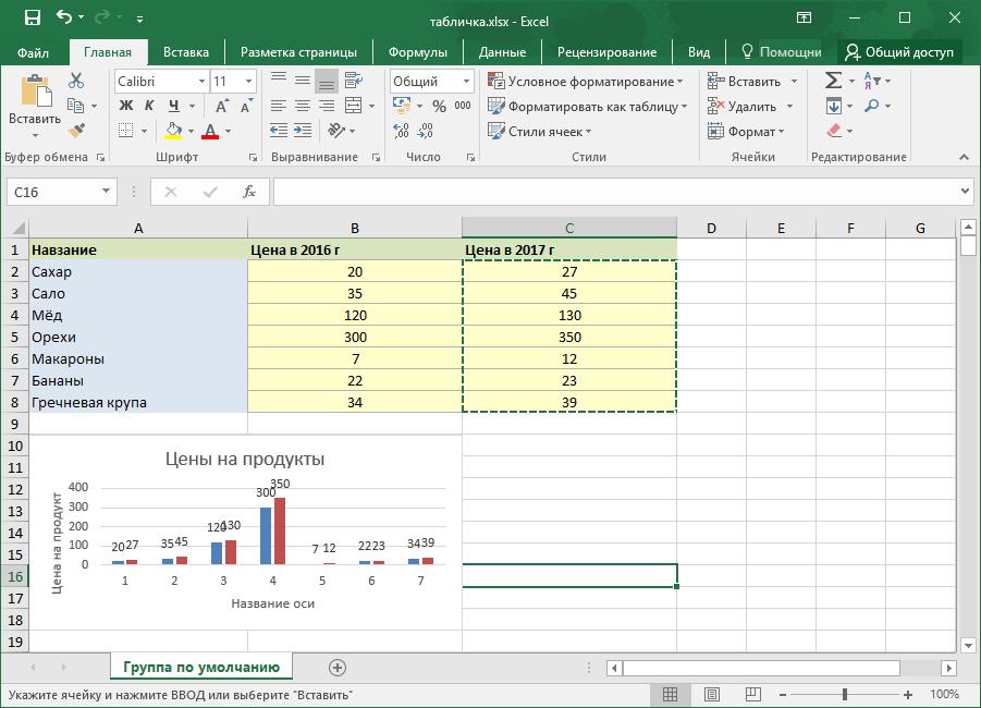 Данные добавлены