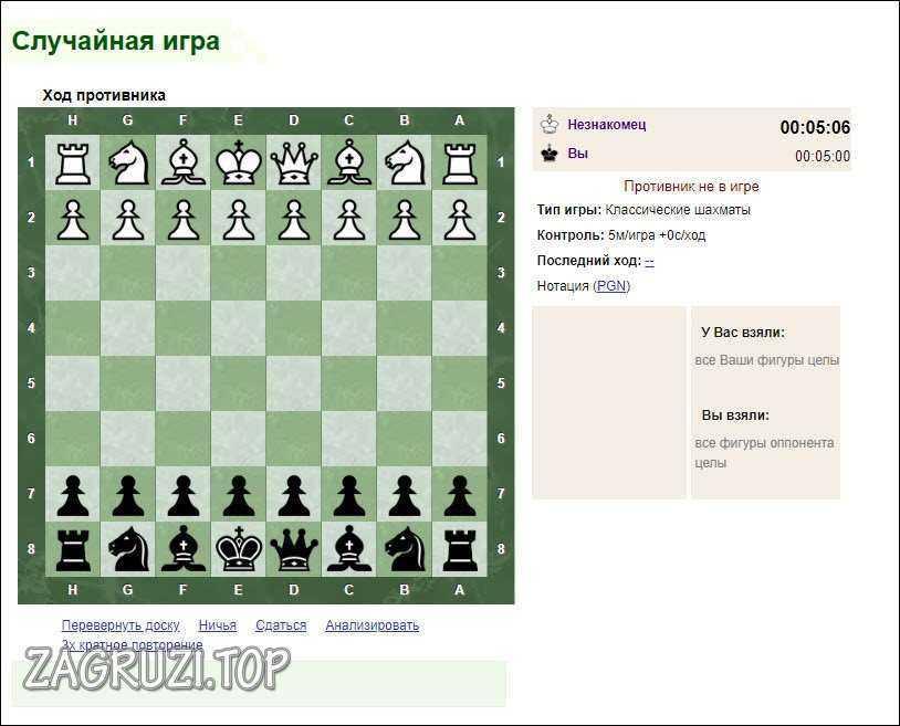 Самара шахматы