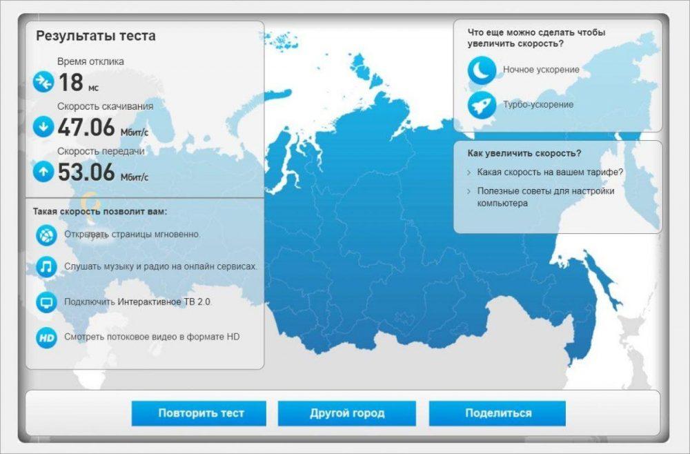 Результаты тестирования на сайте Ростелеком