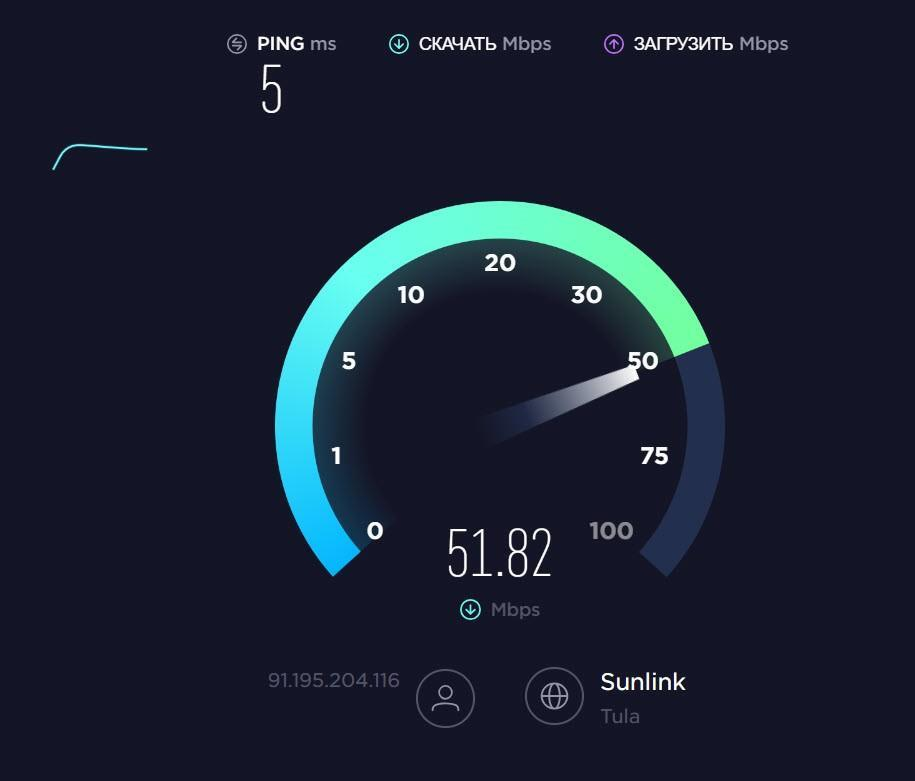 Замер скорости интернета