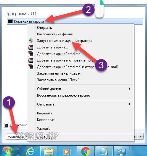 Запуск командной строки Windows 7 от имени администратора