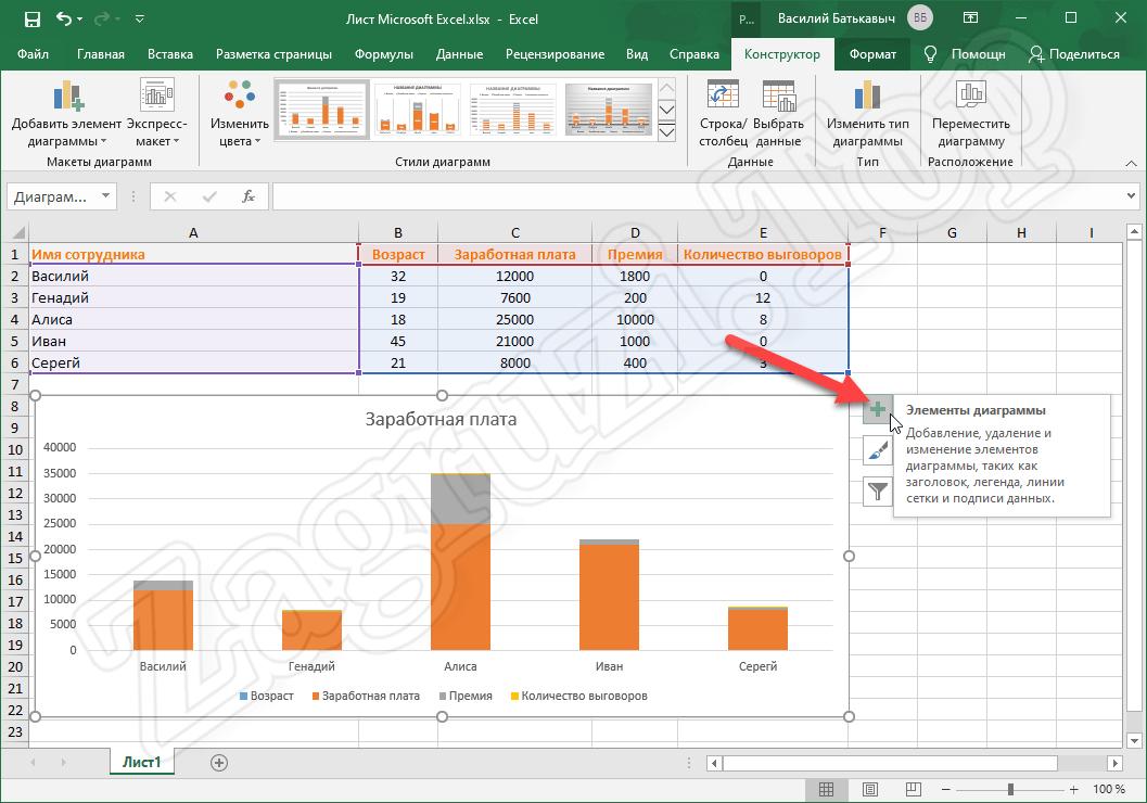 Добавление новой диаграммы в Excel
