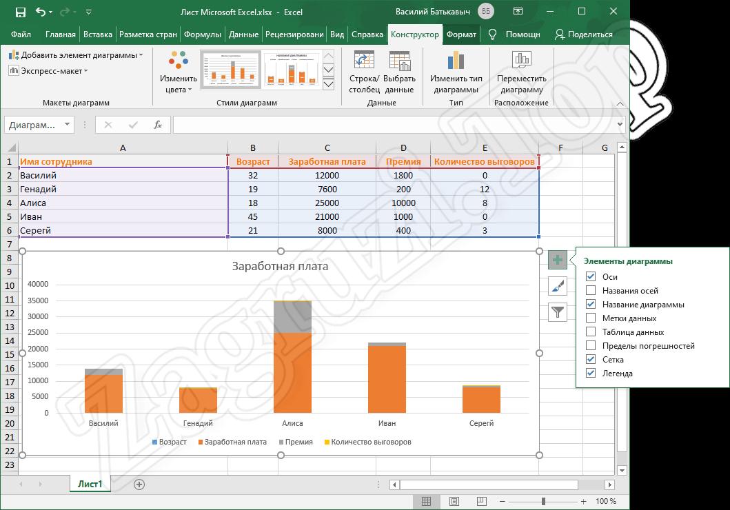 Элементы для добавления в ярусную диаграмму Excel