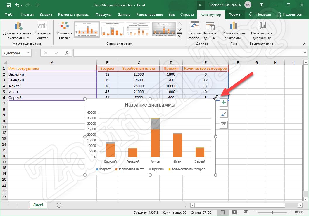 Изменение размера ярусной диаграммы в Excel