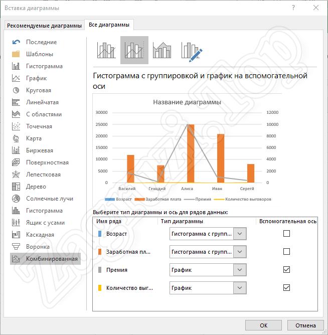 Комбинированная диаграмма в Excel