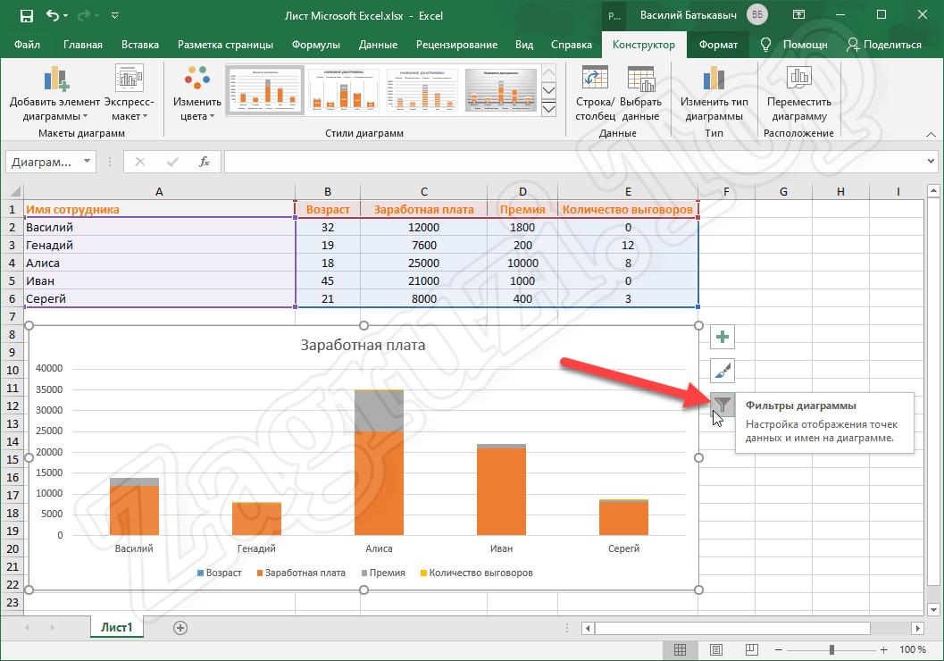 Настройка фильтра ярусной диаграммы в Excel
