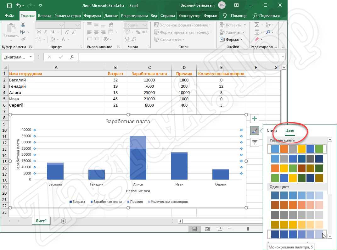 Настройка цвета ярусной диаграммы в Excel