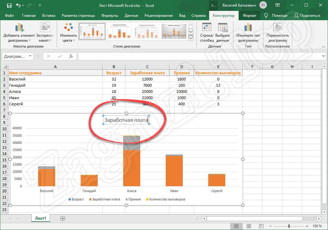 Переименование ярусной диаграммы в Excel