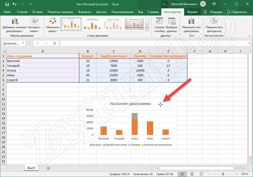 Перемещение ярусной диаграммы в Excel