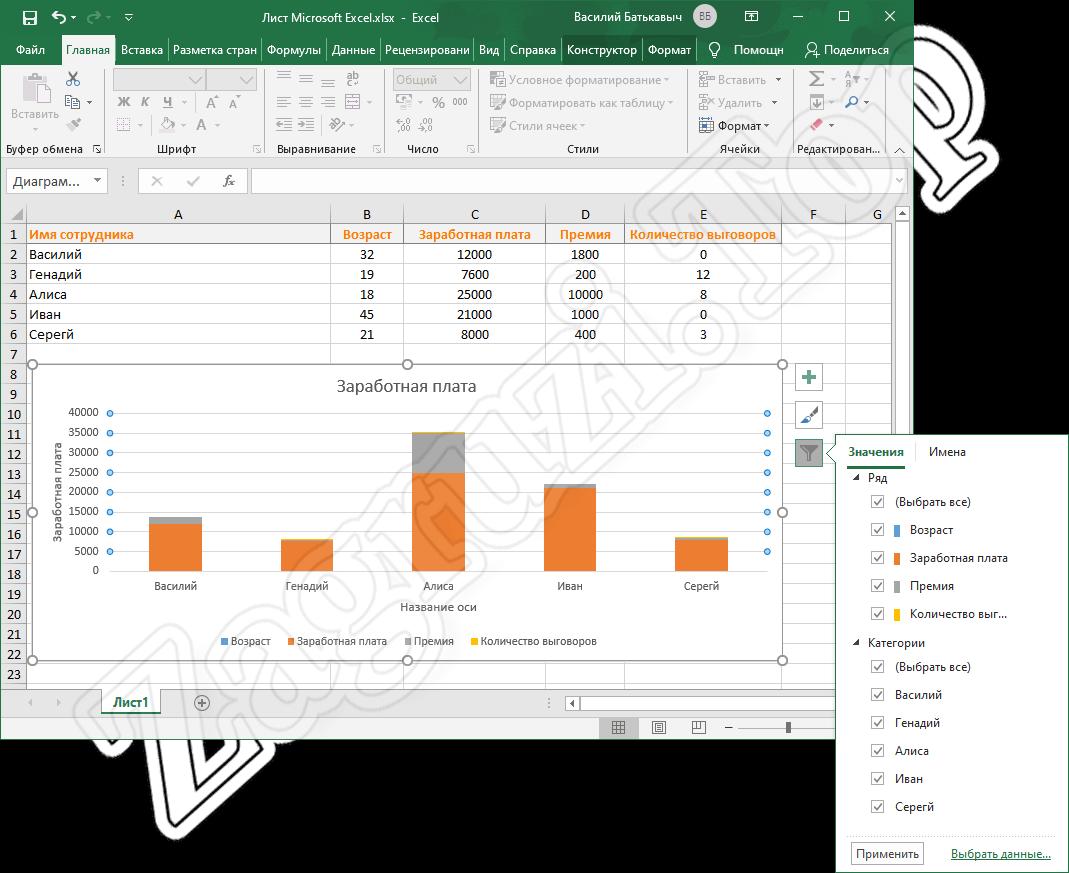 Работа с фильтрами гистограммы в Excel