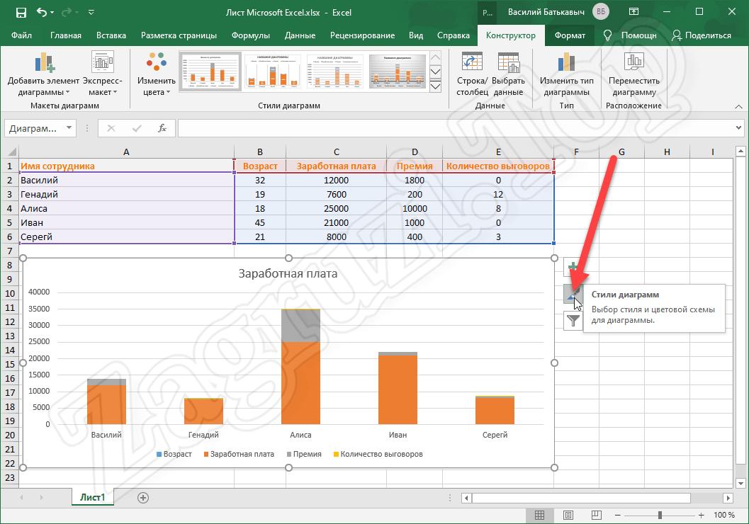 Работа со стилями диаграммы в Excel