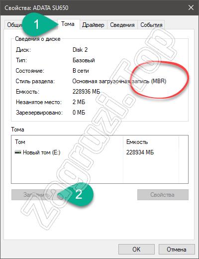 Считывание информации о томе в Windows 10