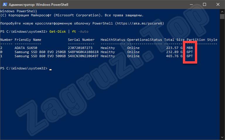 Тип файловой таблицы накопителей в PowerShell на Windows 10